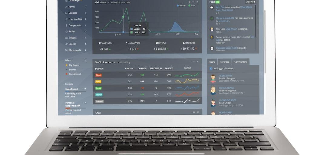 Marketing dahsboard dbf en datamatch