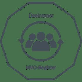 MVO register grey2